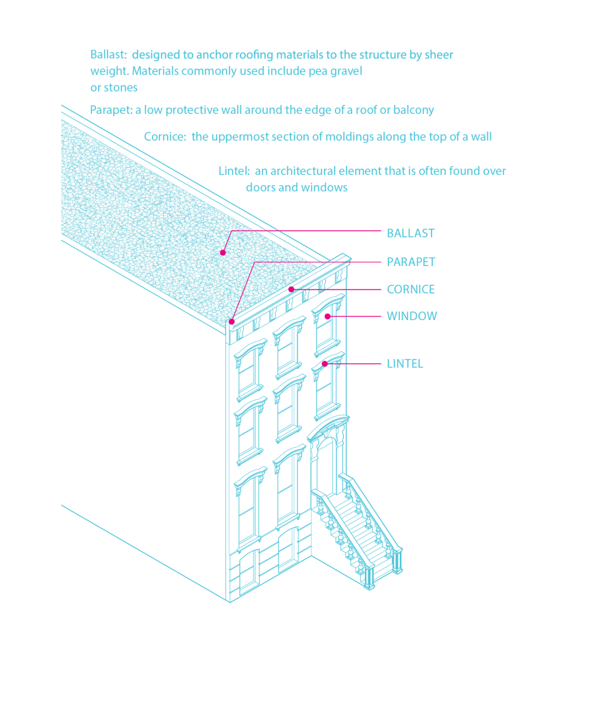 Diagram of Building Parts